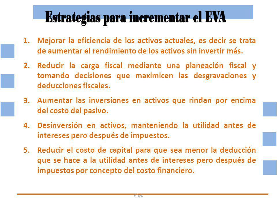 Rhvf. 1.Mejorar la eficiencia de los activos actuales, es decir se trata de aumentar el rendimiento de los activos sin invertir más. 2.Reducir la carg