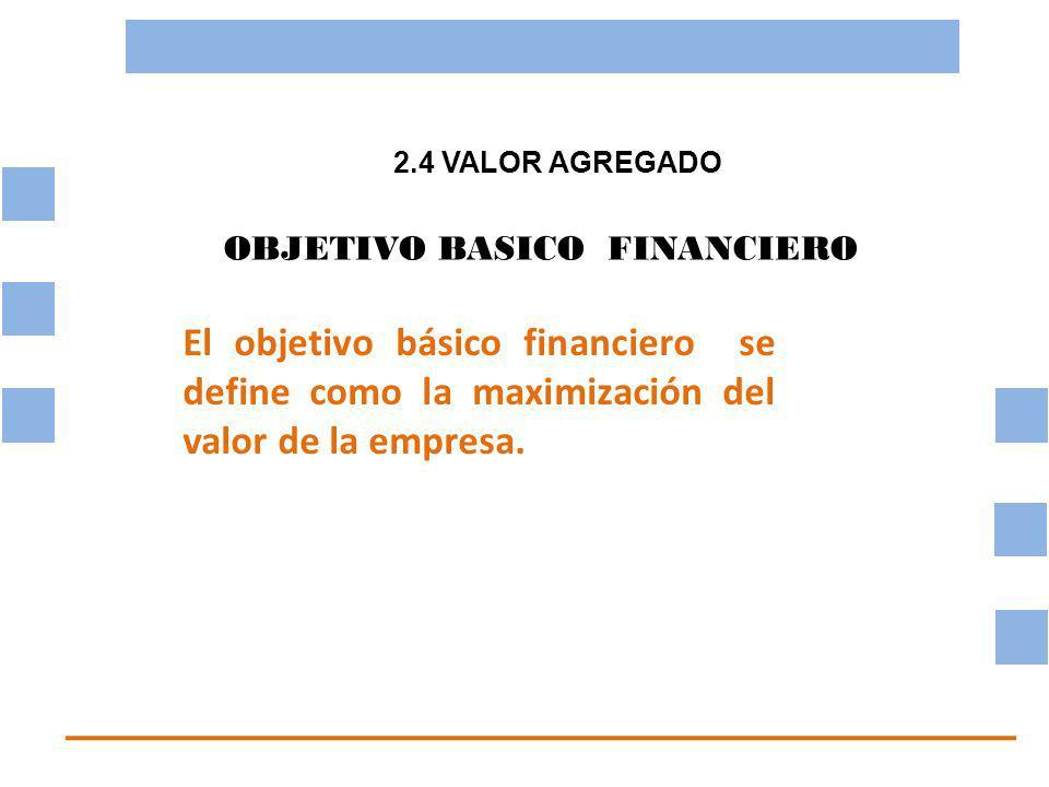 OBJETIVO BASICO FINANCIERO El objetivo básico financiero se define como la maximización del valor de la empresa.
