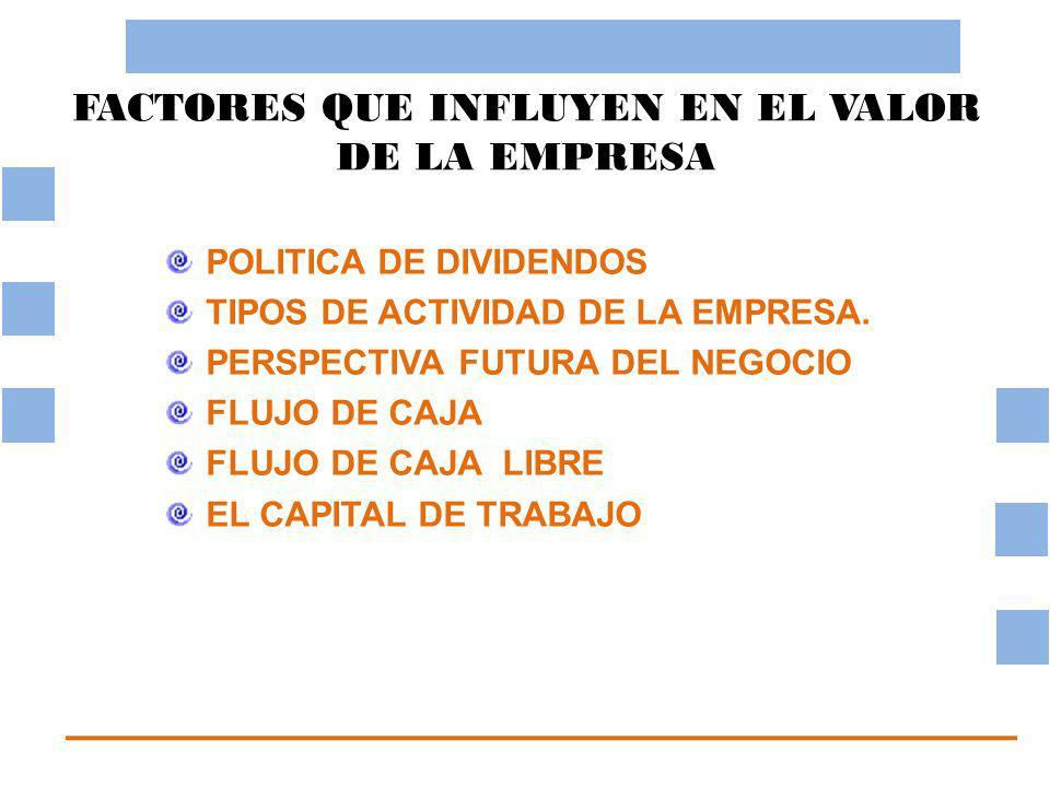 FACTORES QUE INFLUYEN EN EL VALOR DE LA EMPRESA POLITICA DE DIVIDENDOS TIPOS DE ACTIVIDAD DE LA EMPRESA.