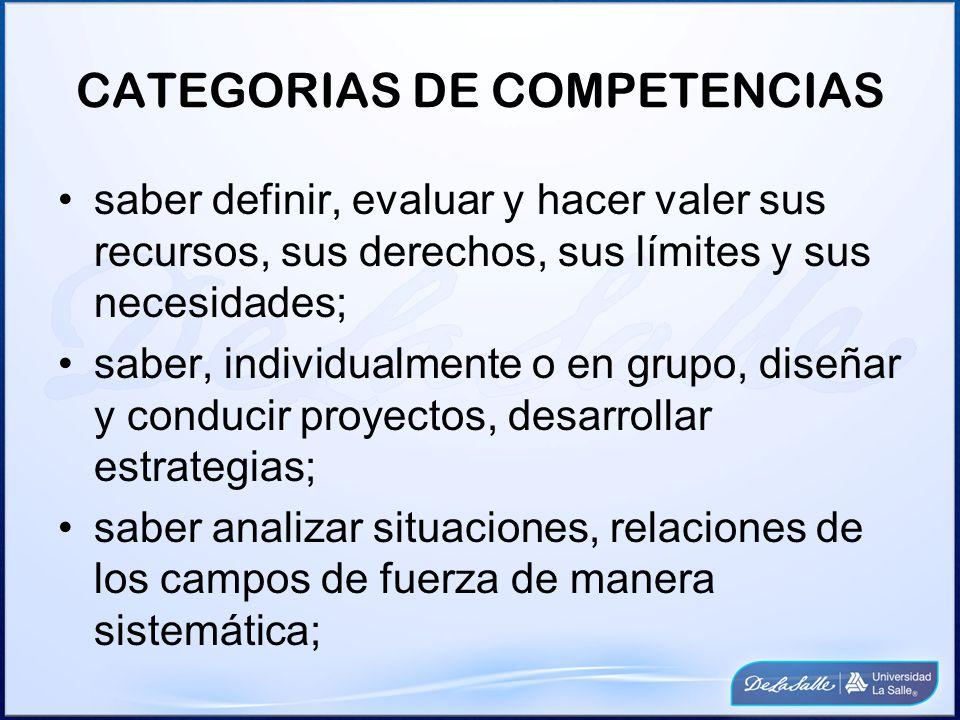 CATEGORIAS DE COMPETENCIAS saber definir, evaluar y hacer valer sus recursos, sus derechos, sus límites y sus necesidades; saber, individualmente o en