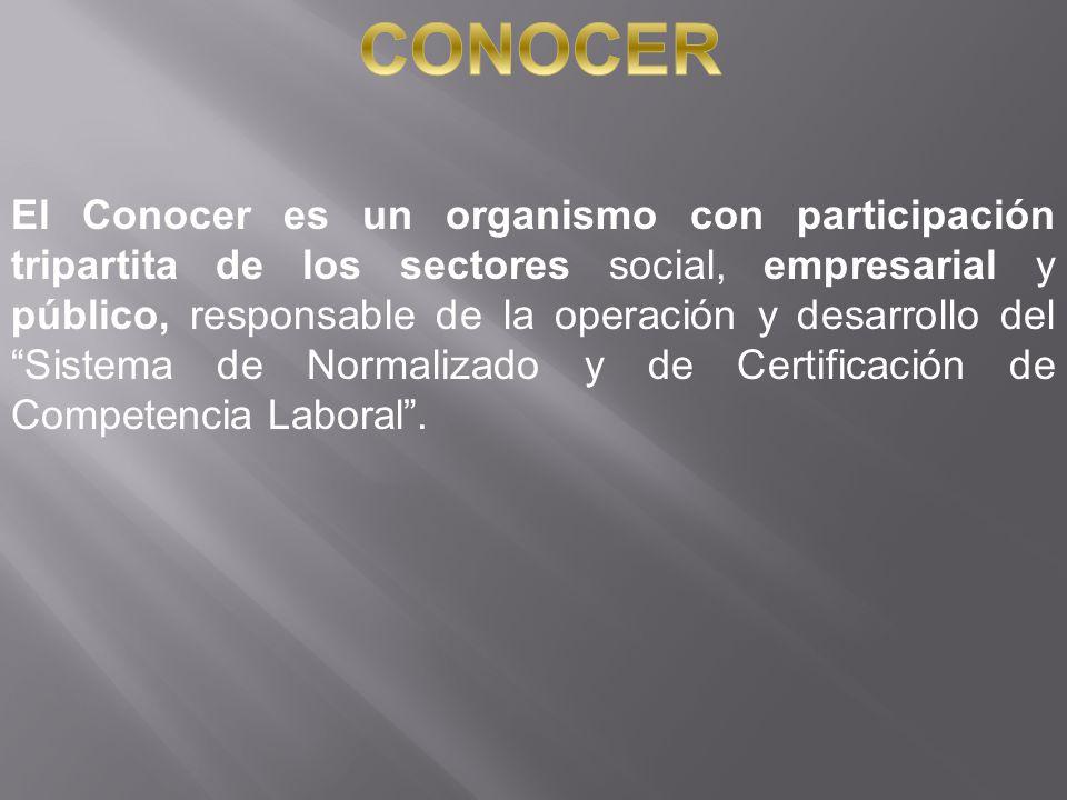 El Conocer es un organismo con participación tripartita de los sectores social, empresarial y público, responsable de la operación y desarrollo del Si