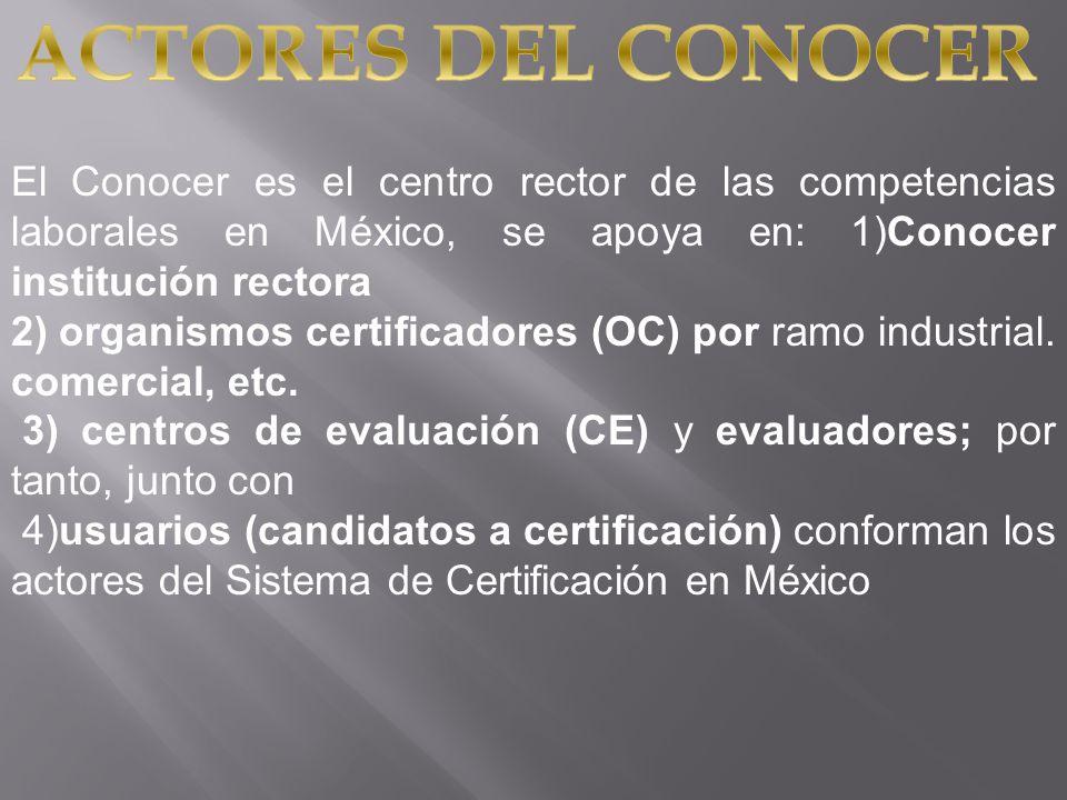 El Conocer es el centro rector de las competencias laborales en México, se apoya en: 1)Conocer institución rectora 2) organismos certificadores (OC) p