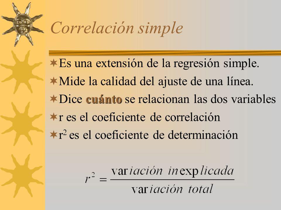 Es una extensión de la regresión simple. Mide la calidad del ajuste de una línea. cuánto Dice cuánto se relacionan las dos variables r es el coeficien