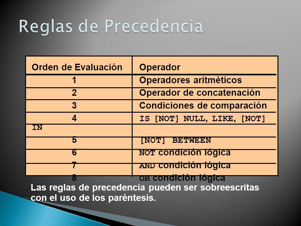 Las reglas de precedencia pueden ser sobreescritas con el uso de los paréntesis.