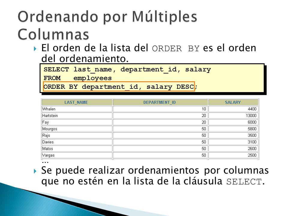 El orden de la lista del ORDER BY es el orden del ordenamiento.