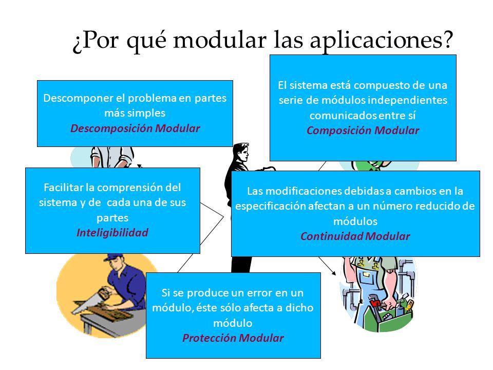 Beneficios Beneficios de la Modularidad – Programas más simples, ya que puede ser comprendido, verificado, programado, depurado, mejorado y alterado por partes.