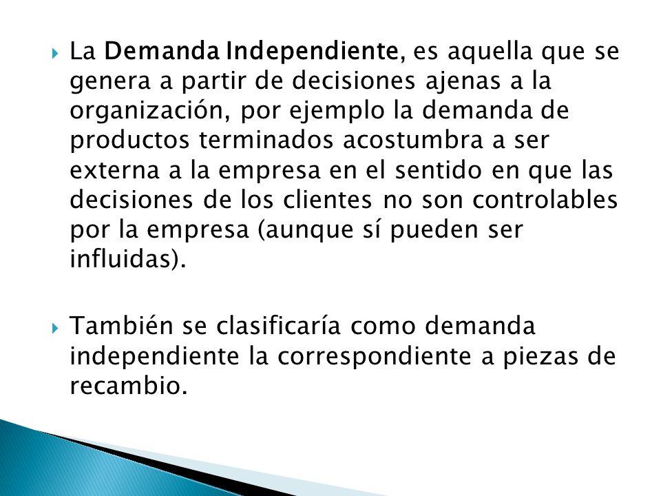 La Demanda Independiente, es aquella que se genera a partir de decisiones ajenas a la organización, por ejemplo la demanda de productos terminados aco