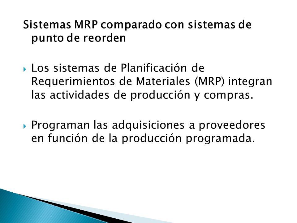 Sistemas MRP comparado con sistemas de punto de reorden Los sistemas de Planificación de Requerimientos de Materiales (MRP) integran las actividades d