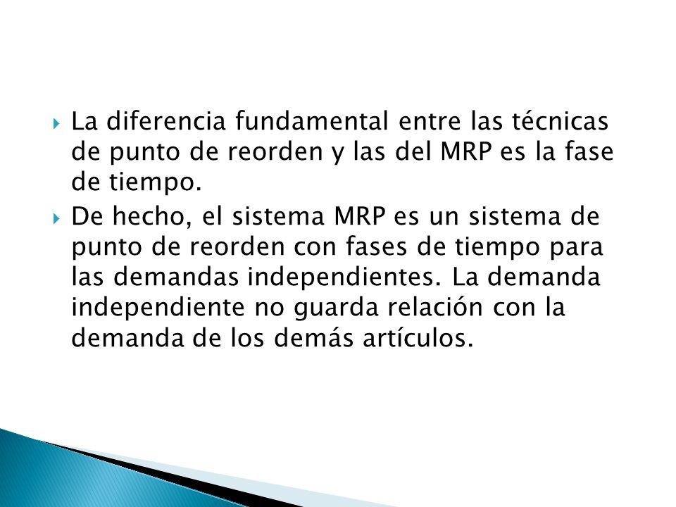 La diferencia fundamental entre las técnicas de punto de reorden y las del MRP es la fase de tiempo. De hecho, el sistema MRP es un sistema de punto d