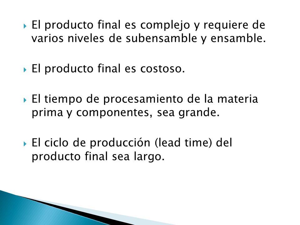 El producto final es complejo y requiere de varios niveles de subensamble y ensamble. El producto final es costoso. El tiempo de procesamiento de la m