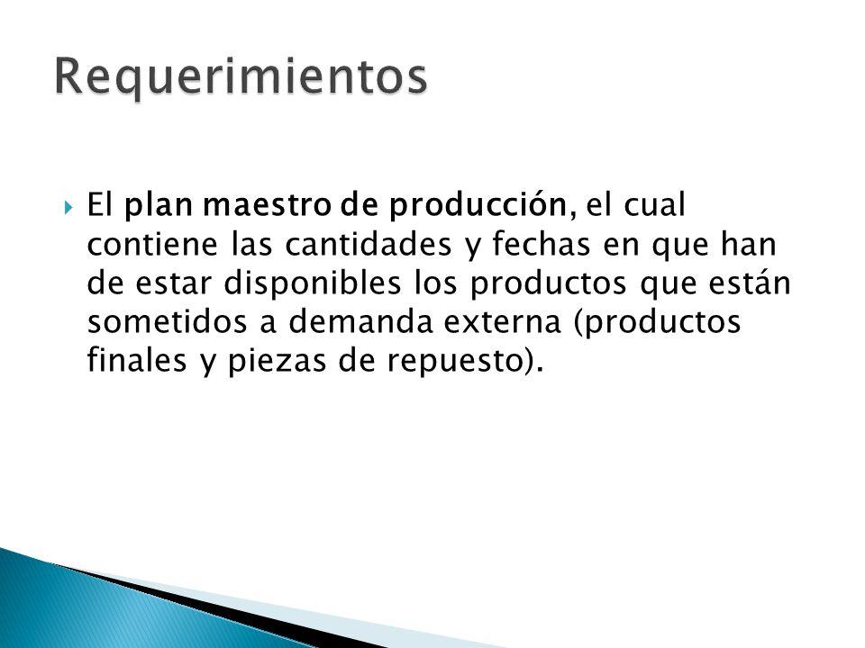 El plan maestro de producción, el cual contiene las cantidades y fechas en que han de estar disponibles los productos que están sometidos a demanda ex