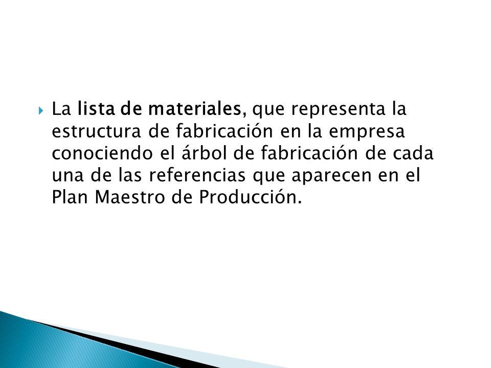 La lista de materiales, que representa la estructura de fabricación en la empresa conociendo el árbol de fabricación de cada una de las referencias qu