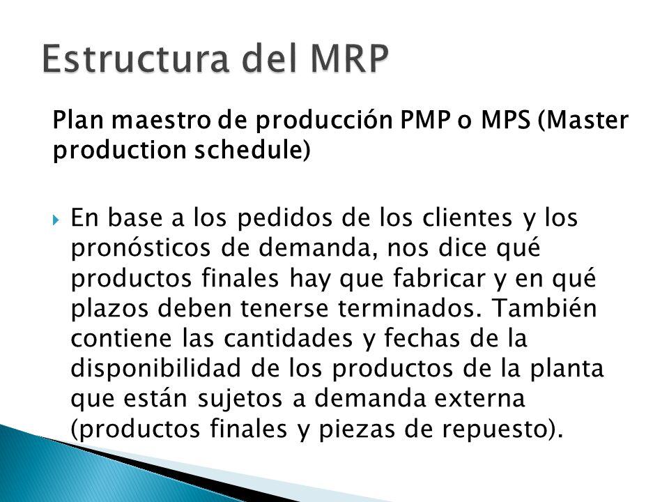 Plan maestro de producción PMP o MPS (Master production schedule) En base a los pedidos de los clientes y los pronósticos de demanda, nos dice qué pro