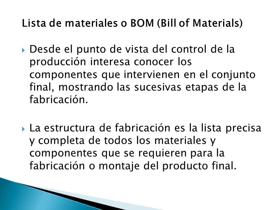 Lista de materiales o BOM (Bill of Materials) Desde el punto de vista del control de la producción interesa conocer los componentes que intervienen en