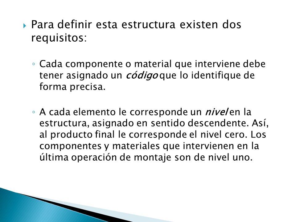 Para definir esta estructura existen dos requisitos: Cada componente o material que interviene debe tener asignado un código que lo identifique de for