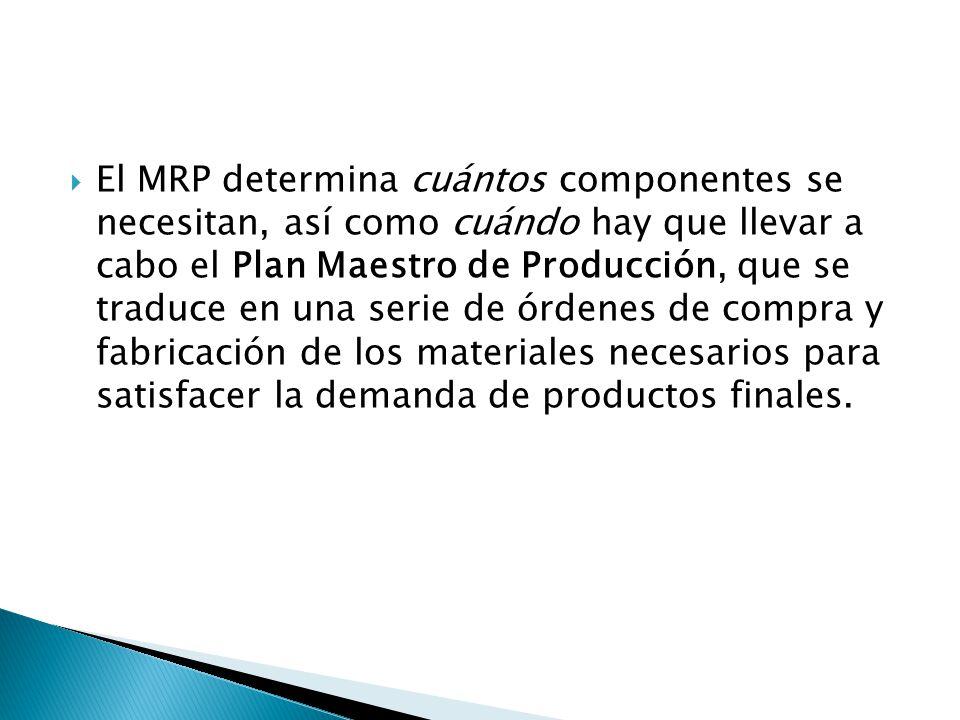 El MRP determina cuántos componentes se necesitan, así como cuándo hay que llevar a cabo el Plan Maestro de Producción, que se traduce en una serie de