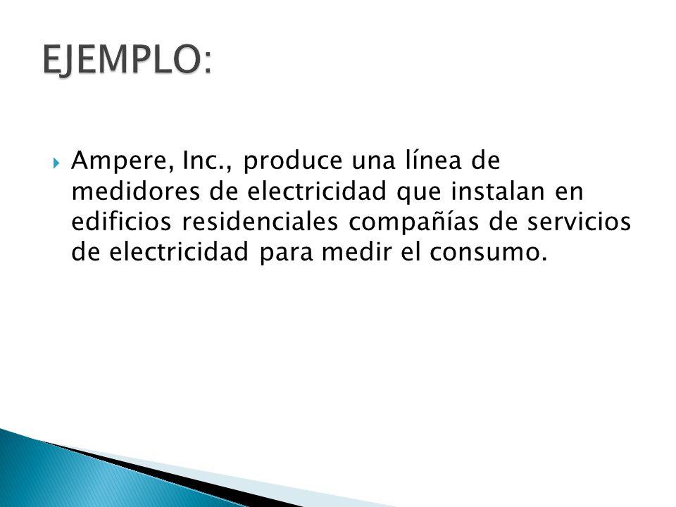 Ampere, Inc., produce una línea de medidores de electricidad que instalan en edificios residenciales compañías de servicios de electricidad para medir