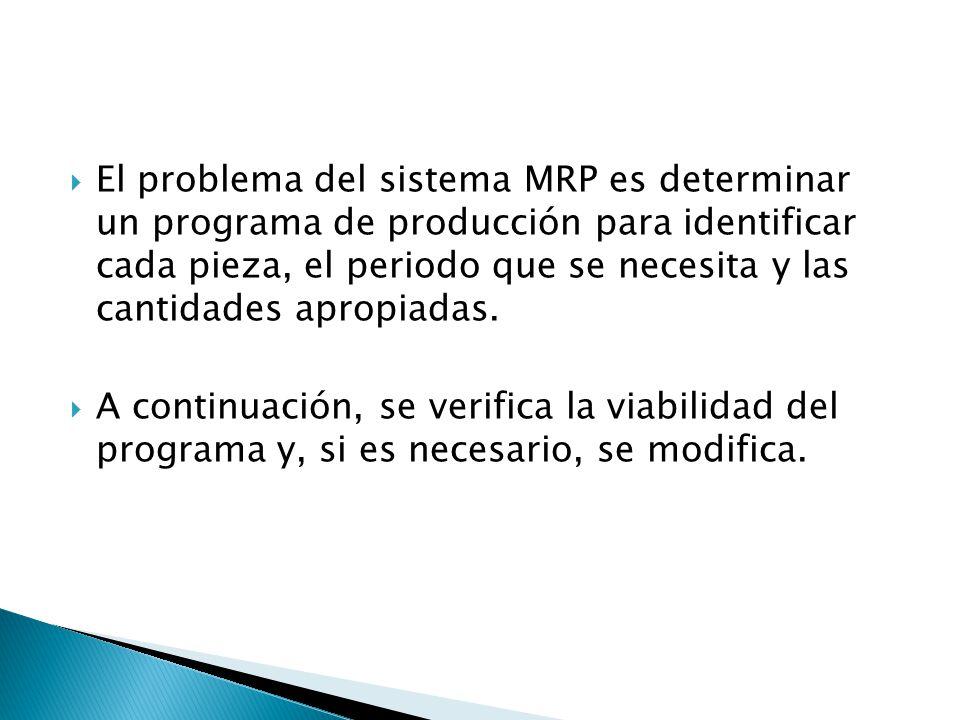 El problema del sistema MRP es determinar un programa de producción para identificar cada pieza, el periodo que se necesita y las cantidades apropiada