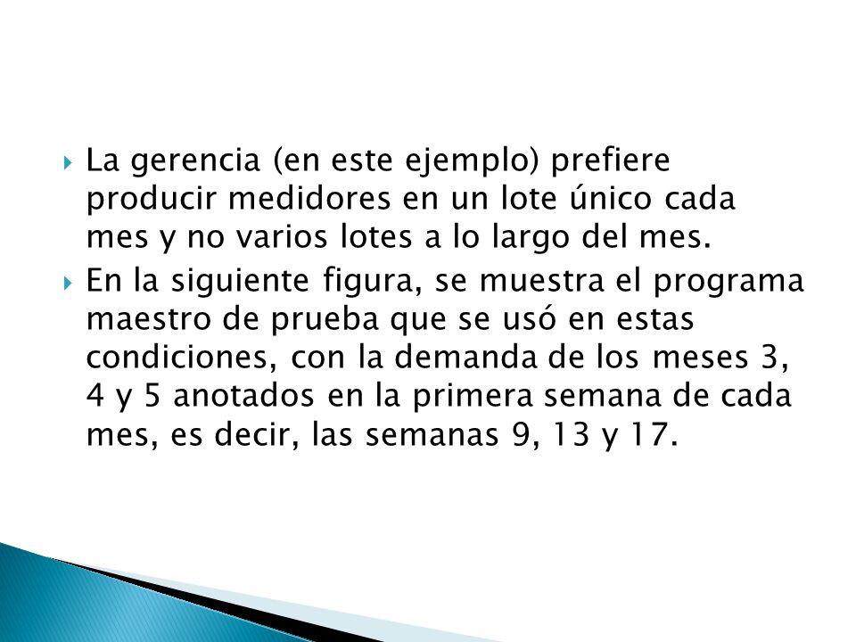 La gerencia (en este ejemplo) prefiere producir medidores en un lote único cada mes y no varios lotes a lo largo del mes. En la siguiente figura, se m