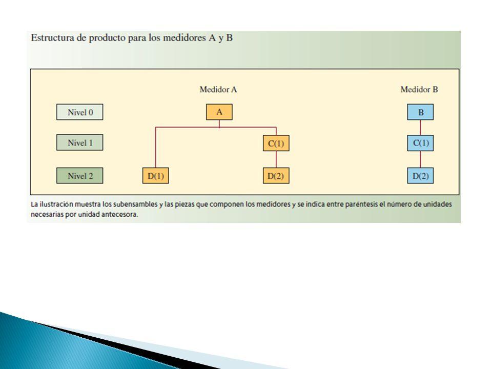 Los medidores A y B constan de un subensamble común, C, y algunas piezas, entre las que se cuenta la pieza D.