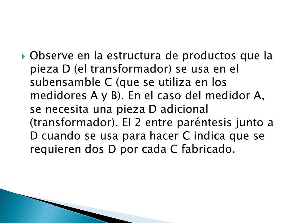 Observe en la estructura de productos que la pieza D (el transformador) se usa en el subensamble C (que se utiliza en los medidores A y B). En el caso