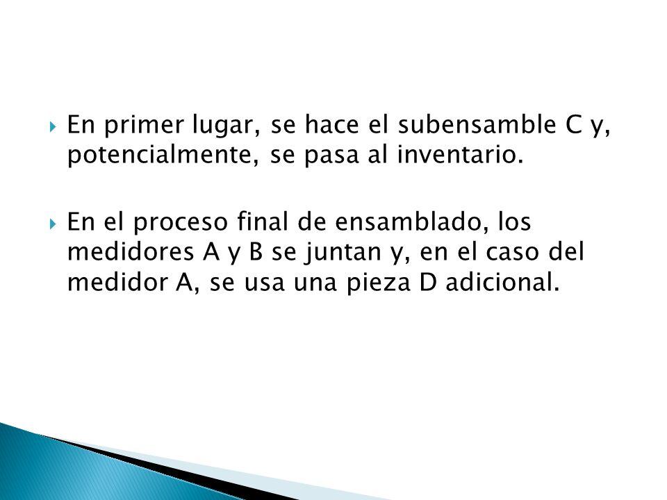 En primer lugar, se hace el subensamble C y, potencialmente, se pasa al inventario. En el proceso final de ensamblado, los medidores A y B se juntan y