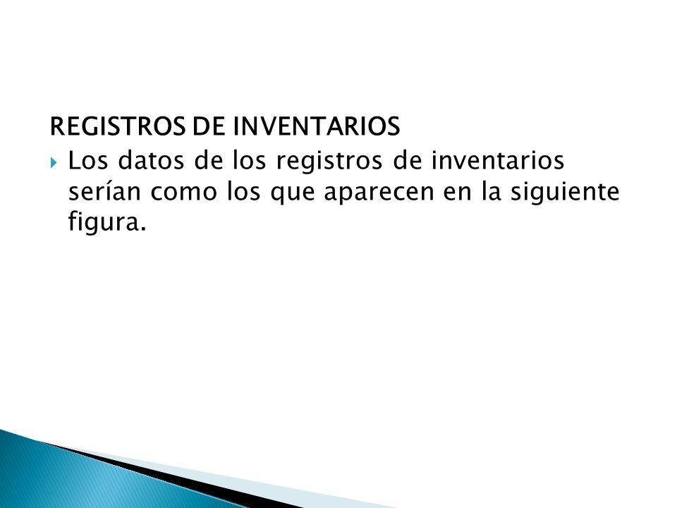 REGISTROS DE INVENTARIOS Los datos de los registros de inventarios serían como los que aparecen en la siguiente figura.
