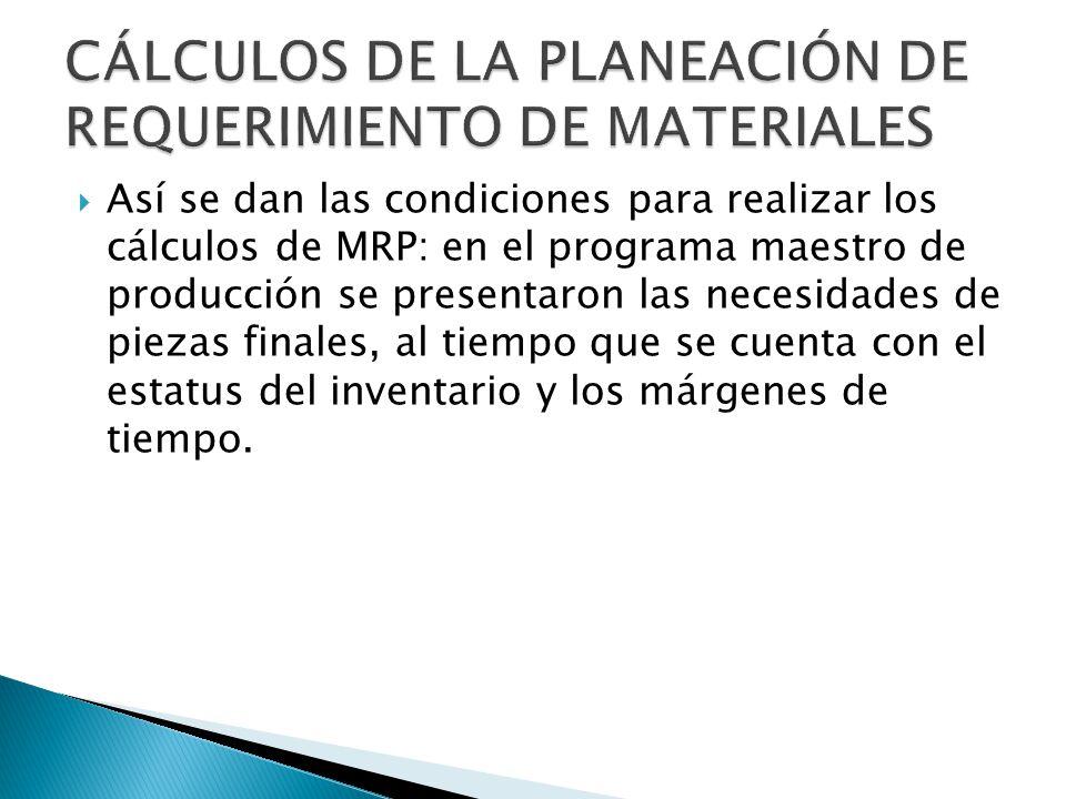 Así se dan las condiciones para realizar los cálculos de MRP: en el programa maestro de producción se presentaron las necesidades de piezas finales, a