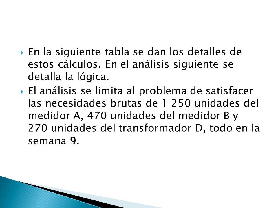 En la siguiente tabla se dan los detalles de estos cálculos. En el análisis siguiente se detalla la lógica. El análisis se limita al problema de satis