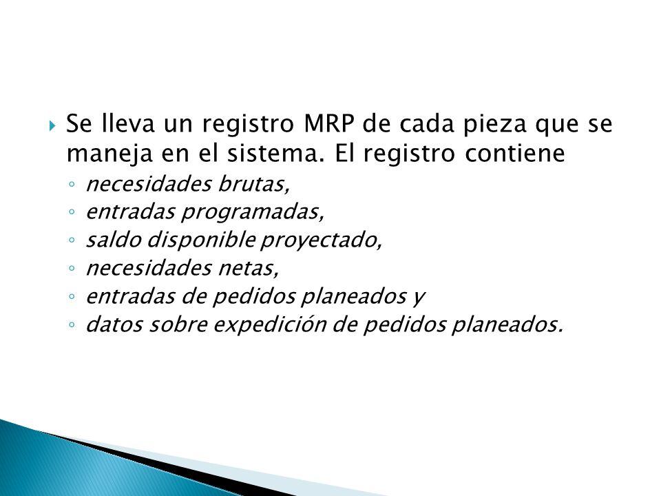 Se lleva un registro MRP de cada pieza que se maneja en el sistema. El registro contiene necesidades brutas, entradas programadas, saldo disponible pr