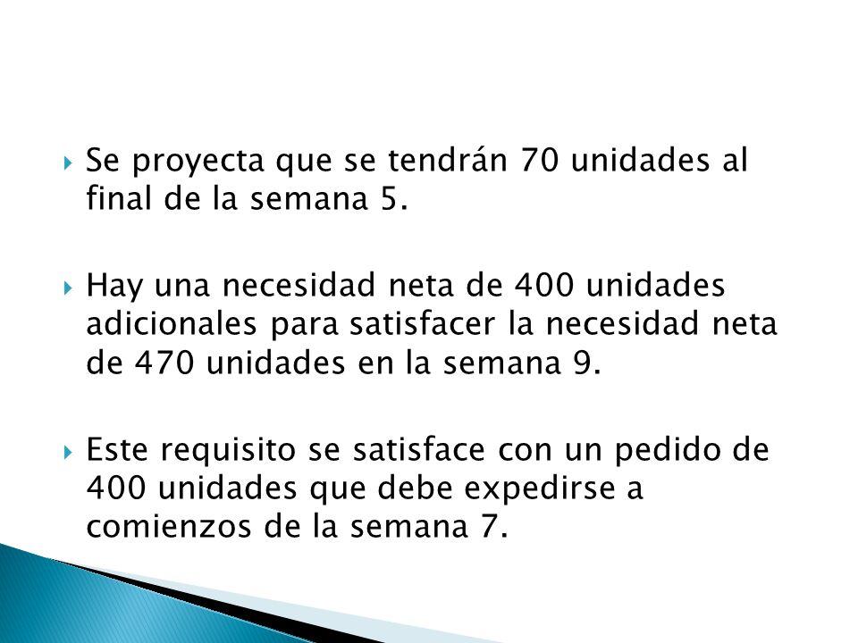 Se proyecta que se tendrán 70 unidades al final de la semana 5. Hay una necesidad neta de 400 unidades adicionales para satisfacer la necesidad neta d
