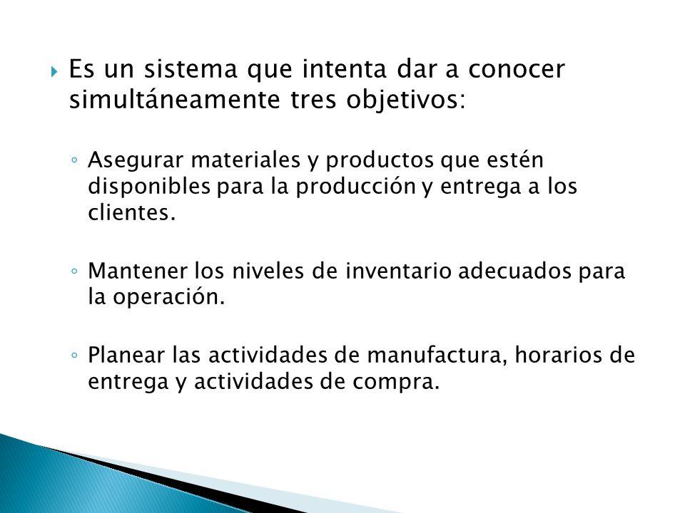 Es un sistema que intenta dar a conocer simultáneamente tres objetivos: Asegurar materiales y productos que estén disponibles para la producción y ent