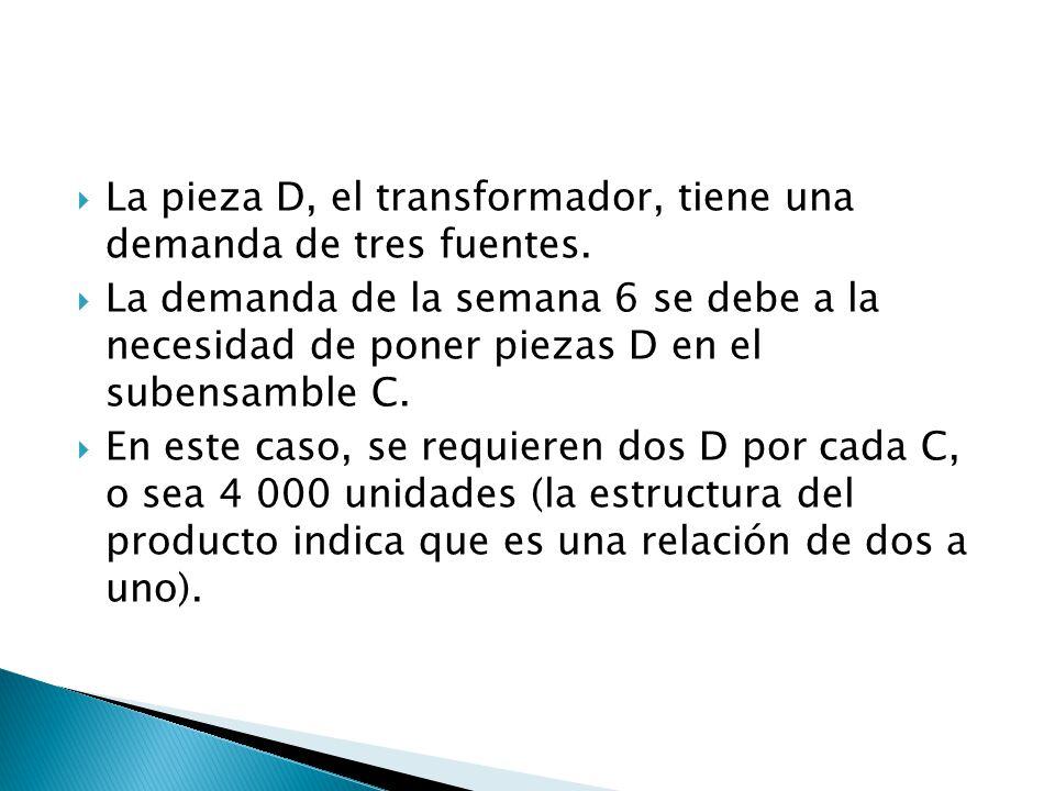 La pieza D, el transformador, tiene una demanda de tres fuentes. La demanda de la semana 6 se debe a la necesidad de poner piezas D en el subensamble