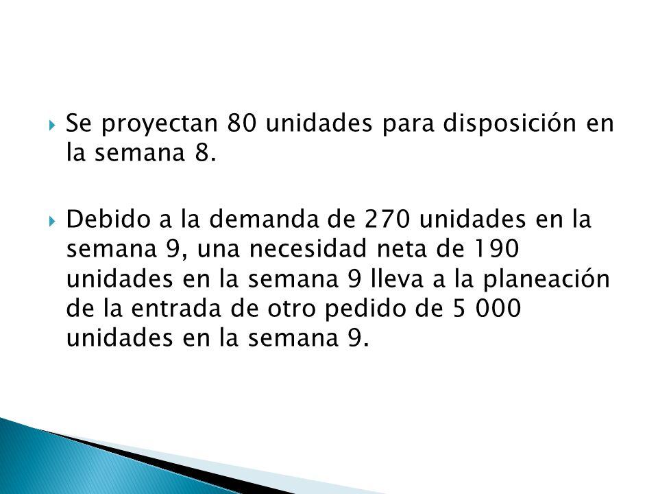 Se proyectan 80 unidades para disposición en la semana 8. Debido a la demanda de 270 unidades en la semana 9, una necesidad neta de 190 unidades en la
