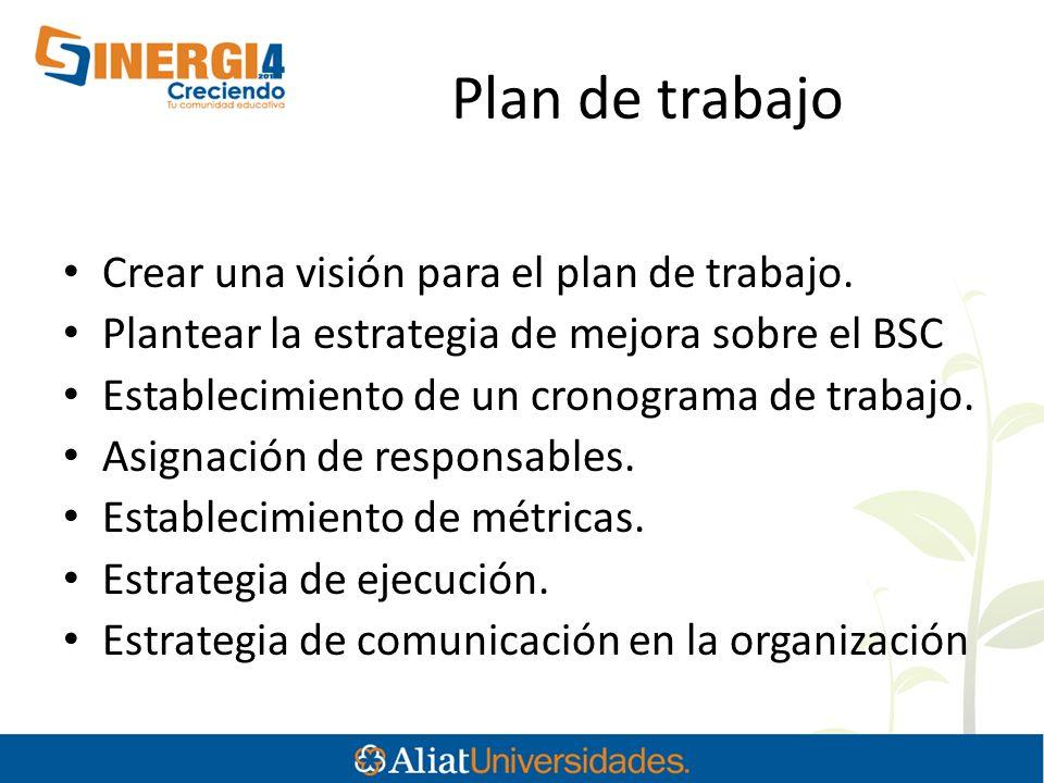 Plan de trabajo Crear una visión para el plan de trabajo. Plantear la estrategia de mejora sobre el BSC Establecimiento de un cronograma de trabajo. A