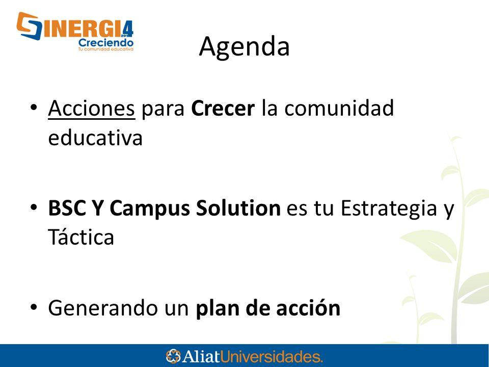 Agenda Acciones para Crecer la comunidad educativa BSC Y Campus Solution es tu Estrategia y Táctica Generando un plan de acción