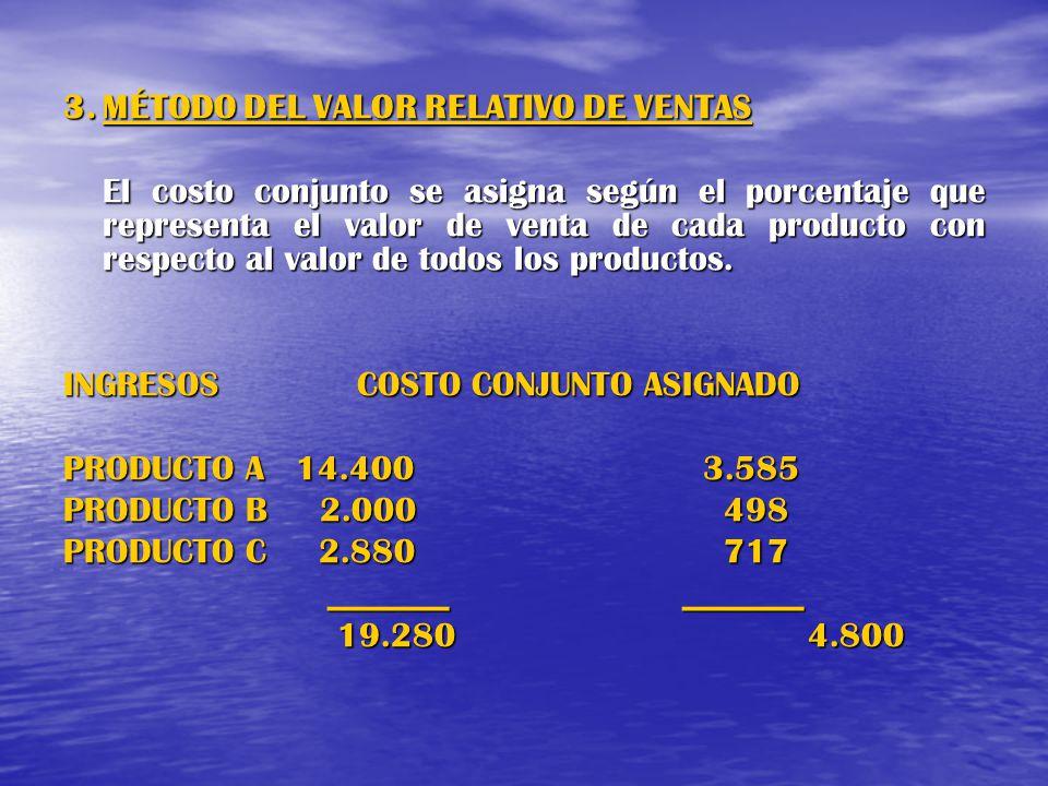 3.MÉTODO DEL VALOR RELATIVO DE VENTAS El costo conjunto se asigna según el porcentaje que representa el valor de venta de cada producto con respecto a