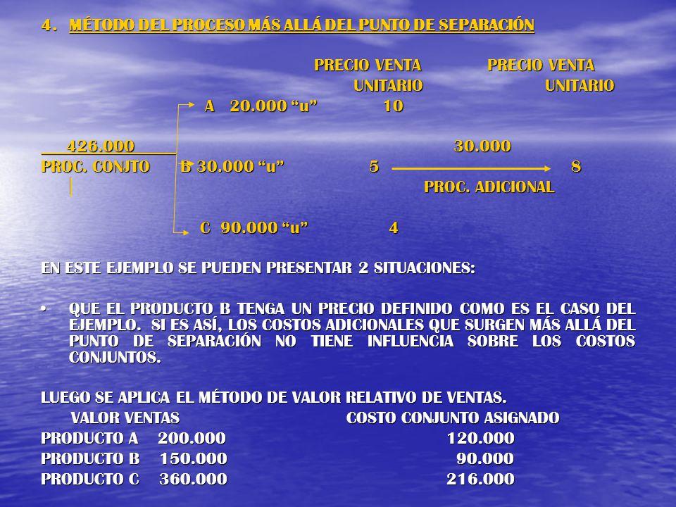 4.MÉTODO DEL PROCESO MÁS ALLÁ DEL PUNTO DE SEPARACIÓN PRECIO VENTA PRECIO VENTA PRECIO VENTA PRECIO VENTA UNITARIO UNITARIO UNITARIO UNITARIO A 20.000
