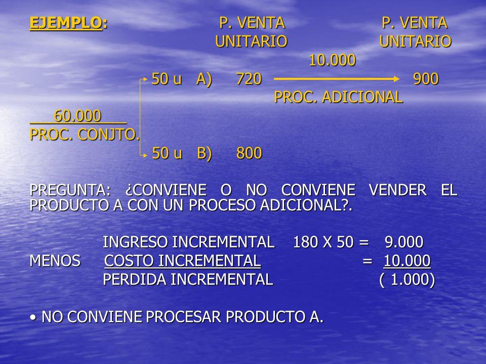 EJEMPLO: P. VENTA P. VENTA UNITARIO UNITARIO UNITARIO UNITARIO 10.000 10.000 50 u A) 720 900 50 u A) 720 900 PROC. ADICIONAL PROC. ADICIONAL 60.000 60