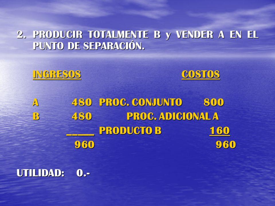 2.PRODUCIR TOTALMENTE B y VENDER A EN EL PUNTO DE SEPARACIÓN. INGRESOSCOSTOS A480PROC. CONJUNTO 800 B 480 PROC. ADICIONAL A _____PRODUCTO B 160 _____P