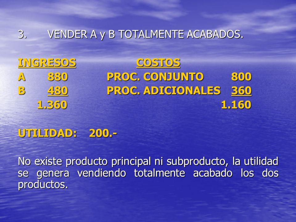 3.VENDER A y B TOTALMENTE ACABADOS. INGRESOSCOSTOS A880PROC. CONJUNTO 800 B 480 PROC. ADICIONALES 360 1.360 1.160 1.360 1.160 UTILIDAD: 200.- No exist