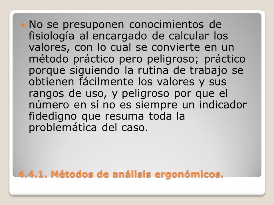 4.4.1. Métodos de análisis ergonómicos. No se presuponen conocimientos de fisiología al encargado de calcular los valores, con lo cual se convierte en