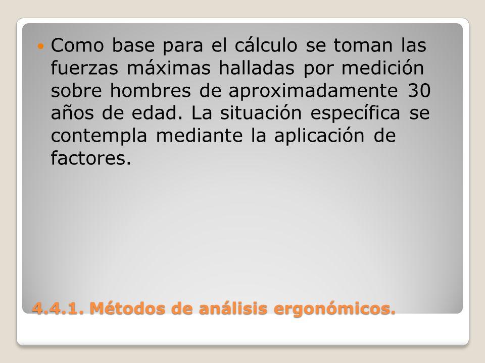 4.4.1. Métodos de análisis ergonómicos. Como base para el cálculo se toman las fuerzas máximas halladas por medición sobre hombres de aproximadamente