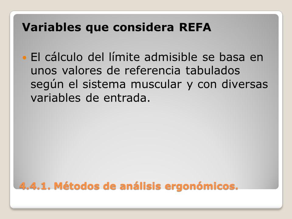 4.4.1. Métodos de análisis ergonómicos. Variables que considera REFA El cálculo del límite admisible se basa en unos valores de referencia tabulados s