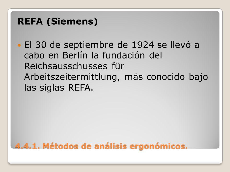 4.4.1. Métodos de análisis ergonómicos. REFA (Siemens) El 30 de septiembre de 1924 se llevó a cabo en Berlín la fundación del Reichsausschusses für Ar