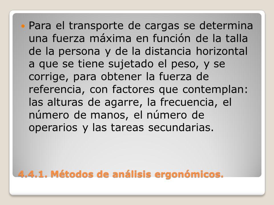 4.4.1. Métodos de análisis ergonómicos. Para el transporte de cargas se determina una fuerza máxima en función de la talla de la persona y de la dista
