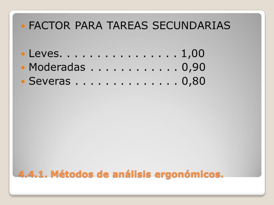 4.4.1. Métodos de análisis ergonómicos. FACTOR PARA TAREAS SECUNDARIAS Leves................ 1,00 Moderadas............ 0,90 Severas.............. 0,8