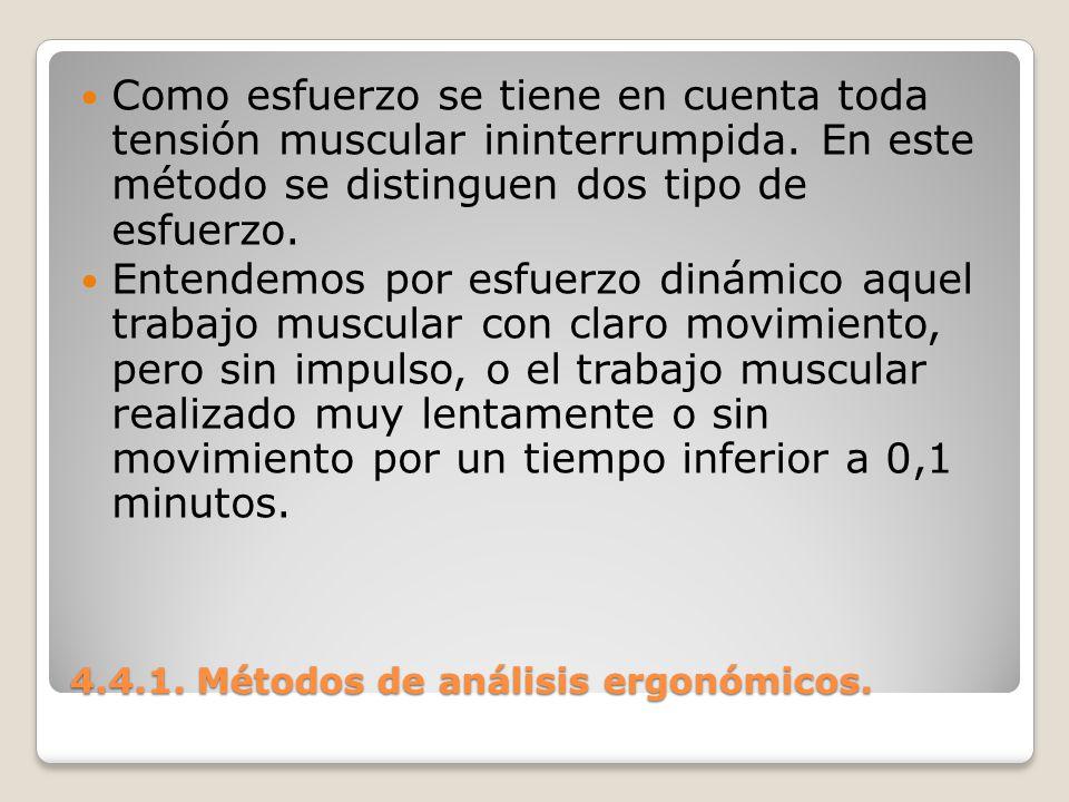 4.4.1. Métodos de análisis ergonómicos. Como esfuerzo se tiene en cuenta toda tensión muscular ininterrumpida. En este método se distinguen dos tipo d