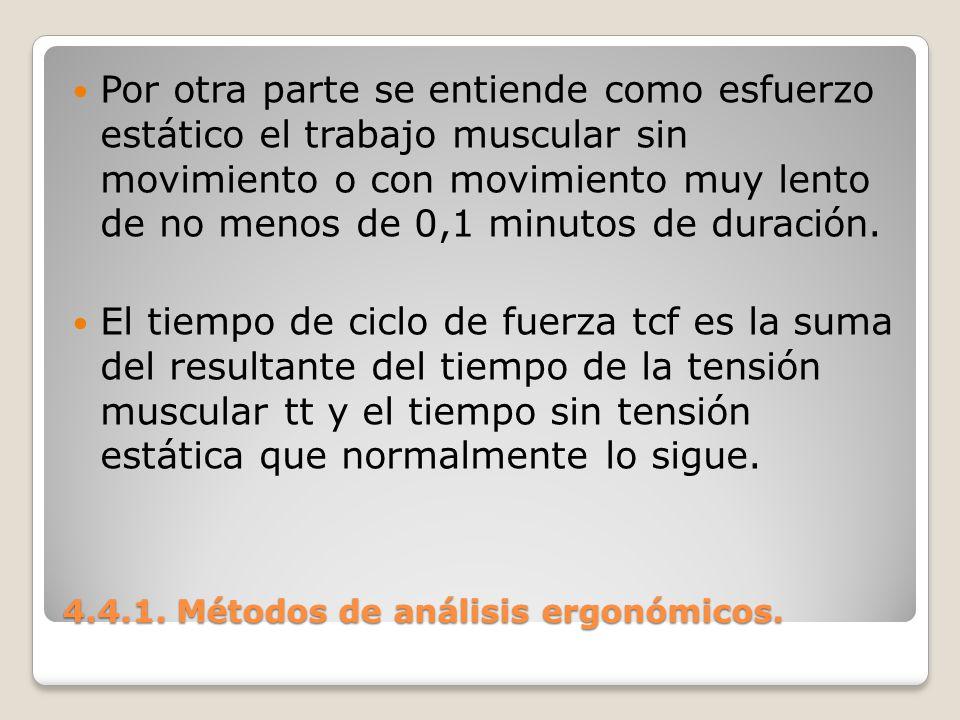 4.4.1. Métodos de análisis ergonómicos. Por otra parte se entiende como esfuerzo estático el trabajo muscular sin movimiento o con movimiento muy lent