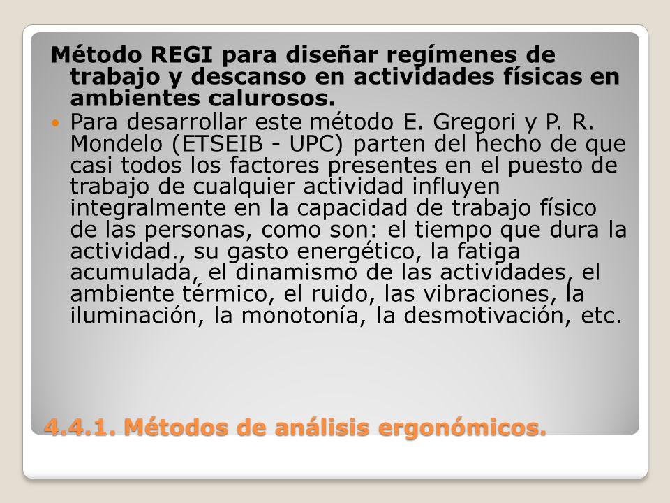 Método REGI para diseñar regímenes de trabajo y descanso en actividades físicas en ambientes calurosos. Para desarrollar este método E. Gregori y P. R